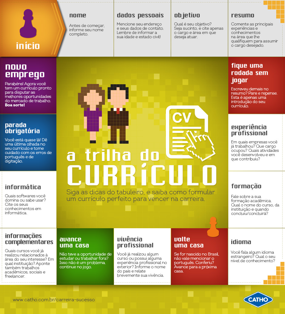 infograficoCV