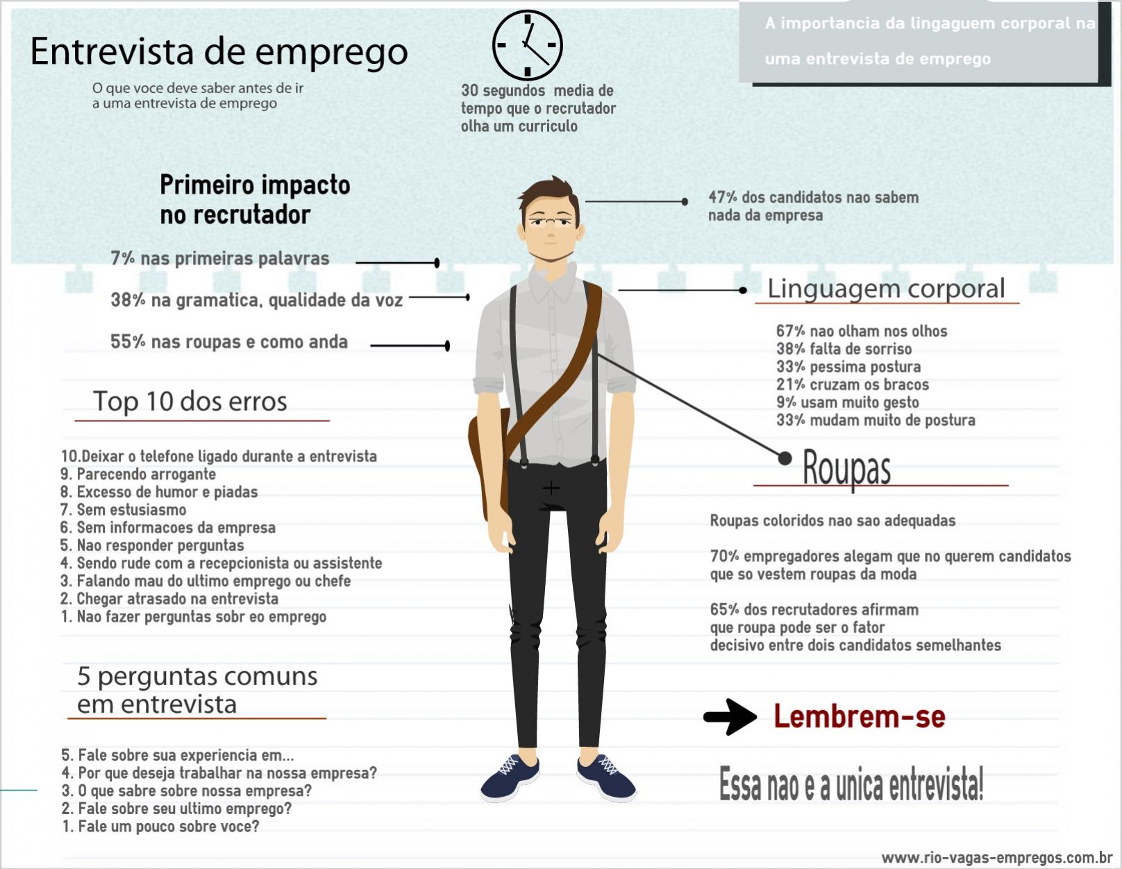infografico-como-se-comportar-em-uma-entrevista-de-emprego