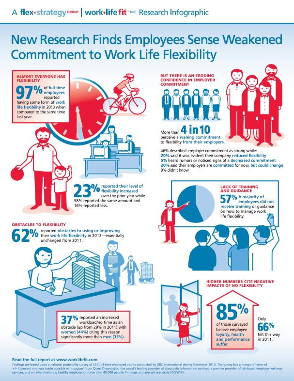 infograph-work-commitment